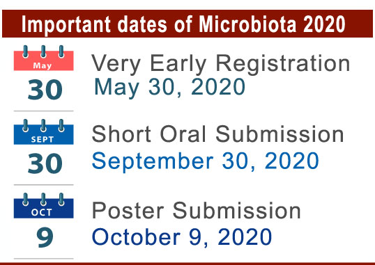 Targeting Microbiota 2020 Key dates may